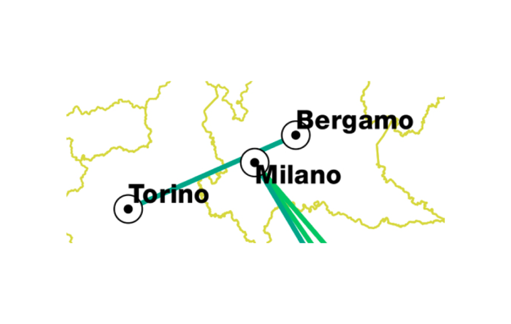 Main italian routes ' price